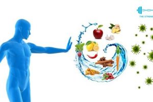 Foto Nutrition and Immune system